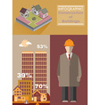 Building Construction Infographics vector image