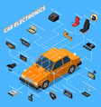 car electronics isometric composition vector image vector image