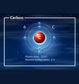carbon atom diagram concept vector image