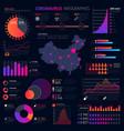 coronavirus infographics graph and chart templates vector image vector image