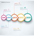time line info graphic with round design pointers vector image vector image