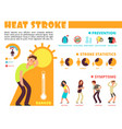 temperature heat different methods of sun stroke vector image vector image