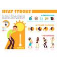 temperature heat different methods of sun stroke