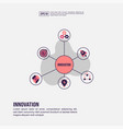 innovation concept for presentation promotion vector image vector image