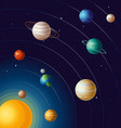 planets on orbits the sun vector image