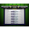 Soccer Blue Scoreboard Statistics vector image vector image