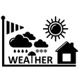 weather concept symbol vector image