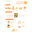 Benefits of Vitamin D info graphic earth tone vector image vector image