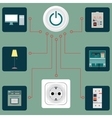 Distribution of electrical circuits vector image vector image