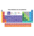 spanish language mendeleev periodic table the vector image vector image