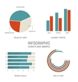 Set of infographics statistics charts and graphs vector image
