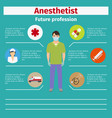 future profession anesthetist infographic vector image vector image