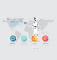 artificial intelligence robot walking on map vector image vector image