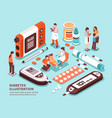 diabetes isometric composition vector image vector image