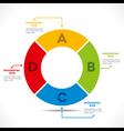 creative alphabet O info-graphics design concept v vector image vector image