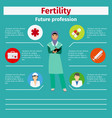 future profession fertility infographic vector image vector image