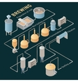 Isometric beer brewing process infographic vector image vector image