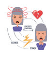 woman with heart attack symptoms and condition vector image