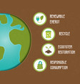 eco friendly green planet infographic template vector image vector image