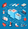 medical isometric flowchart vector image vector image
