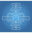 Simple Flowchart vector image vector image