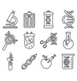 dna genetic engineering icons set outline style vector image vector image