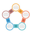 circle diagram with five steps vector image vector image