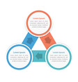 circle diagram with three steps vector image