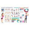 physical activity fitness and healthy lifestyle vector image vector image