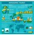 Tourist Infographics Set vector image vector image