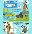 fishing adventure fisher fish catch equipment vector image vector image