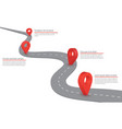 highway road infographic road with gps vector image