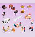 bbq grill picnic isometic flowchart vector image vector image