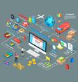 cncept global trade link seller customer vector image