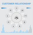 customer relationship infographic with icons vector image vector image