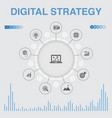 digital strategy infographic with icons contains vector image vector image