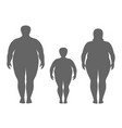 silhouettes of fat man woman and child vector image