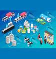 milk production infographics