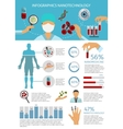 Flat Nanotechnology Infographic vector image vector image