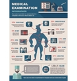 Medical Examination Infographic vector image