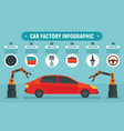 car factory infographic flat style vector image
