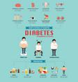 diabetic disease infographic vector image