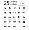 25 currency symbols countries and their name
