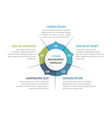 circle infographics - five elements vector image vector image
