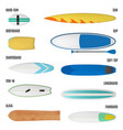 surfing sport surfboard type names icons vector image