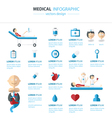 Medical and health Infographics concept vector image