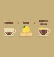 espresso romano coffee recipe vector image vector image