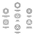 seven chakras icons simple black graphic set vector image vector image
