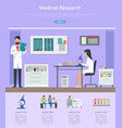 medical research description vector image vector image