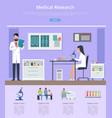 medical research description vector image